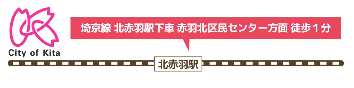 埼京線 北赤羽駅下車 赤羽北区民センター方面 徒歩1分【くるみ福祉カレッジ】